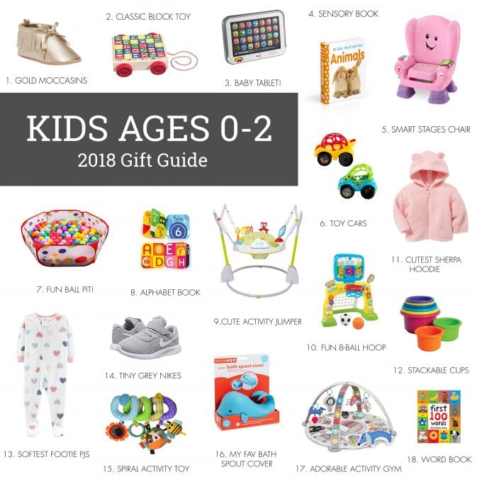KIDS AGES 0-2 GIFT GUIDE