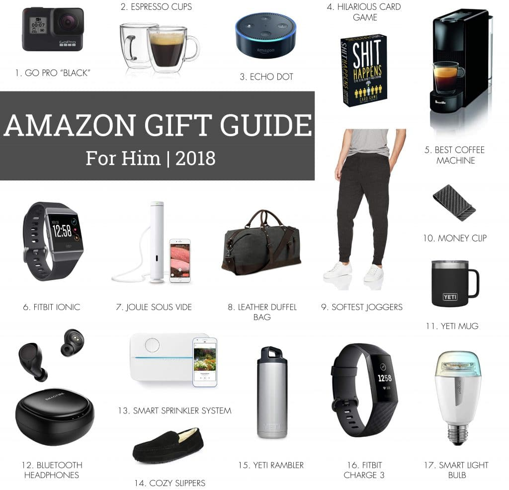 ULTIMATE AMAZON GIFT GUIDE FOR HIM