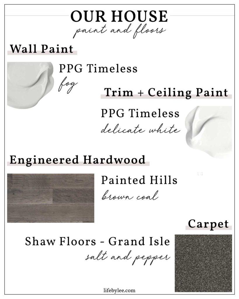 paint + floors